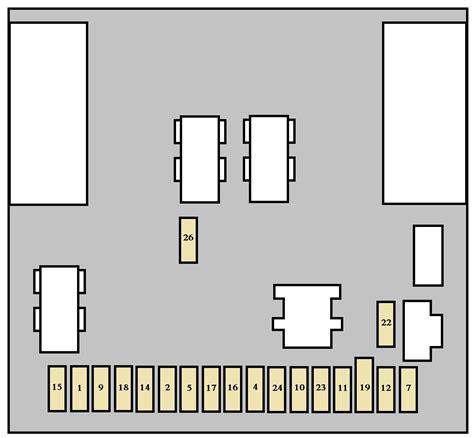 peugeot    fuse box diagram auto genius