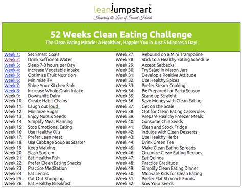 Clean Eating Challenge 52 Powerful, Healthy Habit Changes