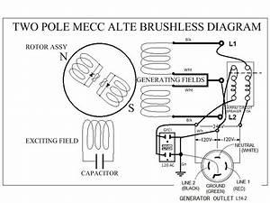 Wiring Diagram 7 2 Volt Ev