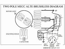 Images for wiring diagram brushless generator hd wallpapers wiring diagram brushless generator asfbconference2016