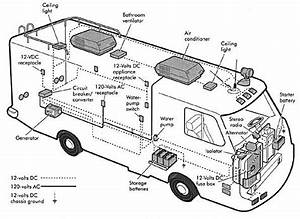 Welcome To Rv Electrical System  U2013 We Specialize In Motorhome    Rv Electrical Systems  Parts
