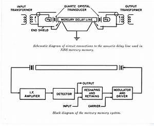 Mercury Memory  Vacuum Tubes   U0026 First Transistors