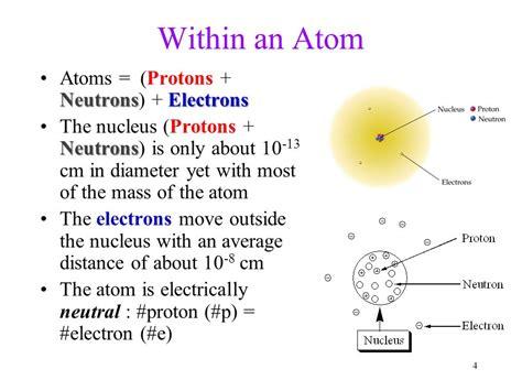 Diameter Of Proton atoms the periodic table ppt