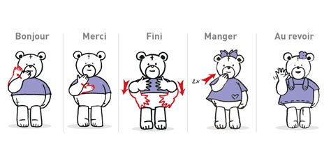 A Dada Sur Mon Bidet Parole by Formation Enfance 224 Signes De Mains Abc