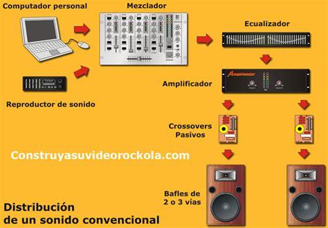 divisor de frecuencias o crossover activo de 3 bandas