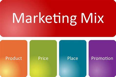 Marketing Mix Or 4 P's Of Marketing