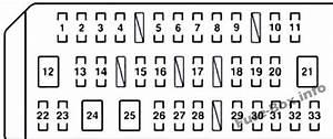 2011 Lexus Is350 Fuse Box Diagram : fuse box diagram lexus ct200h a10 2011 2017 ~ A.2002-acura-tl-radio.info Haus und Dekorationen