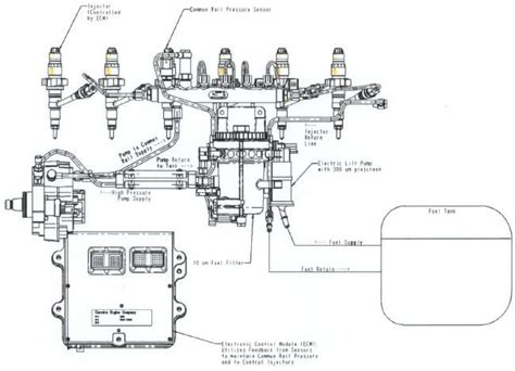 Schematic Dodge Fuel System With Cummins
