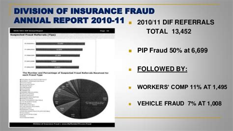 Commercial crime insurance protects against financial losses that companies suffer because of criminal activity. 1 INSURANCE FRAUD TRAINING PRESENTATION