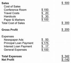 Service Business Financial Statements