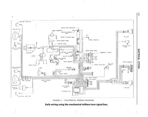 Cj5 Turn Signal Wiring Schematic by Willys M Jeeps Forums Viewtopic 1970 M38 Can 3 Electrical