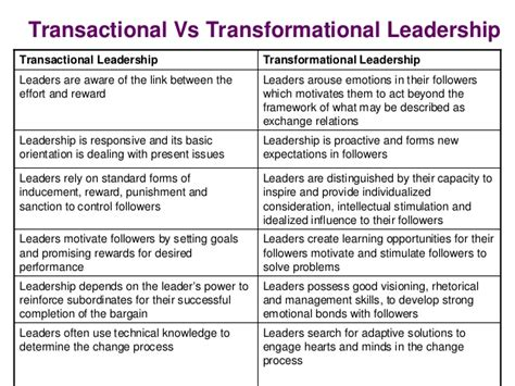 transactional transformational leadership ices
