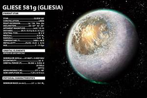 New Planet Gliese 581G (page 2) - Pics about space