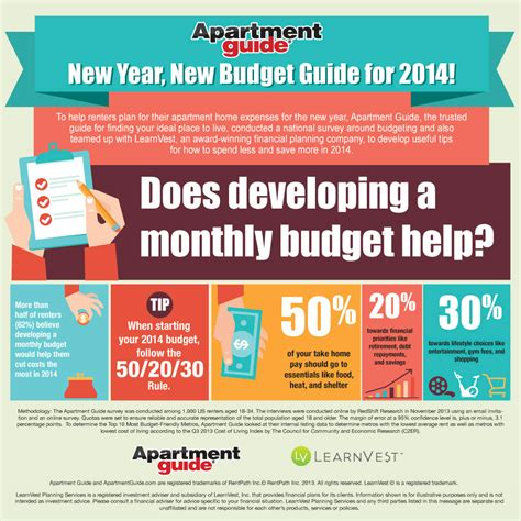 New Year, New Budget! How To Stay Financially Fit In 2014