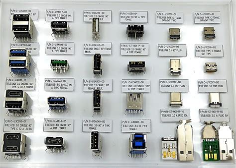 China Usb Connector Type A, Type B, Type C, Hdmi