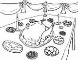 Thanksgiving Coloring Dinner Feast Pages Drawing Plate Table Visit Printables Getcoloringpages sketch template
