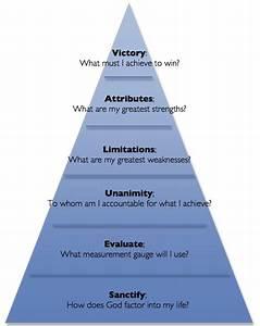 Leadership mission statement