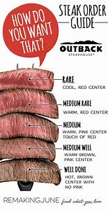 how do you like your steak steak ordering guide doneness