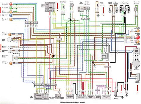 Bmw R75 5 Wiring Diagram by Bmw Page 2 Circuit Wiring Diagrams