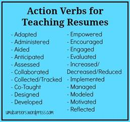 100 best words for resumes words to use on a teaching resume other than taught resume words verbs and