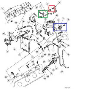 7 3 powerstroke injector harness diagram 7 3 image similiar 7 3 powerstroke fuel line diagram keywords on 7 3 powerstroke injector harness diagram pcm wiring