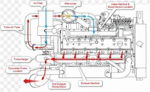 Caterpillar Inc  Car Diesel Engine Marine Propulsion  Png