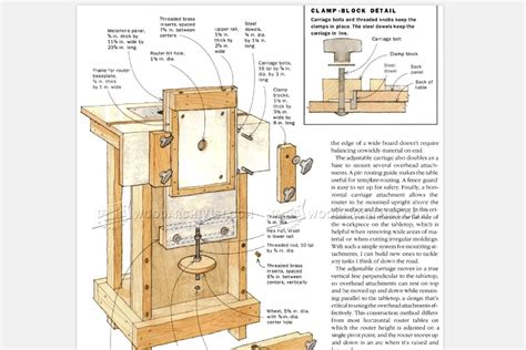 woodworking patterns  woodworking project