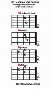 Left Handed Guitar Chord Diagrams