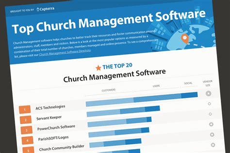 top software programs  church management capterra blog