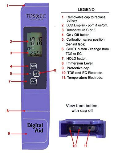 Digital Aid Professional Quality Water Test Meter • Insteading