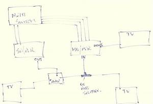 Diagram satellite quad lnb setup wiring diagram with dstv smart lnb wiring diagram wikishare cheapraybanclubmaster Images