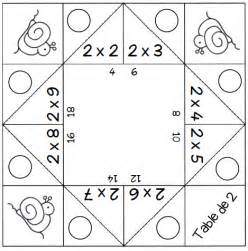 jeux les tables de multiplication de 2 224 9 math multiplication and worksheets