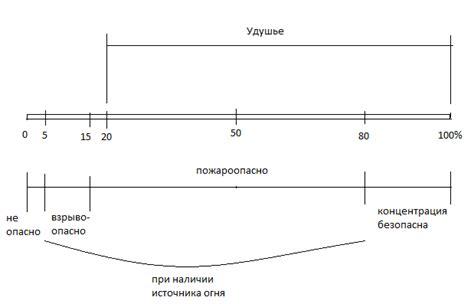 Реферат природный газ . 2. физические свойства