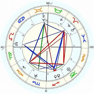 How To Read Your Natal Chart  Beginners Guide