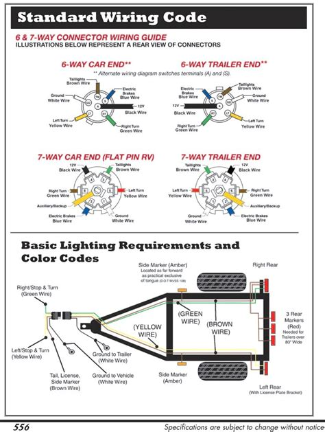 Lowe Boat Trailer Wiring Diagram by Blue Ox 7 Pin To 6 Wiring Diagram Connector And Trailer