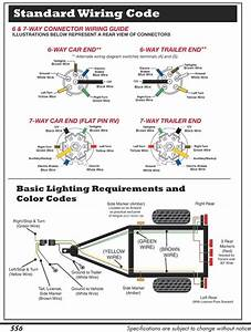 Blue Ox 7 Pin To 6 Wiring Diagram Connector And Trailer Webtor Me Within