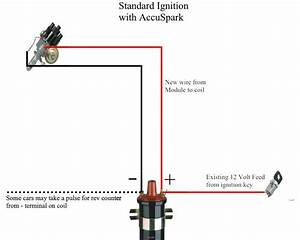 Accuspark Electronic Ignition Problems