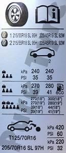 Vauxhall Mokka X Tyre Pressure Placard Pure Tyre 01603