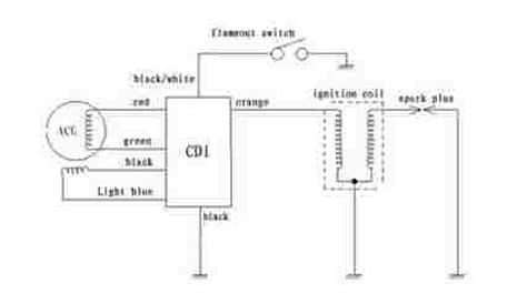 Jianshe Atv Wiring Diagram by 400cc Jianshe No Spark Problem Atvconnection Atv