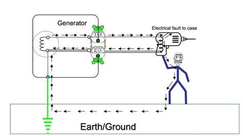 Honda Em6500sx Generator Wiring Schematic by Wiring Diagram Eb6500x Gallery 4k Wallpapers