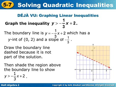DÉjÀ Vu Graphing Linear Inequalities  Ppt Download