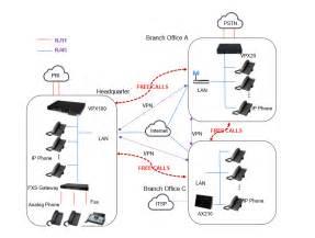 The Connection To Modem Intercom Diagram