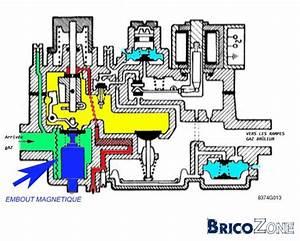 Bloc De Sécurité : bloc de securite chauffe eau ~ Edinachiropracticcenter.com Idées de Décoration