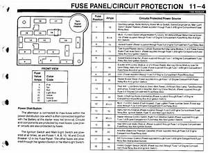 1994 Ford Explorer Fuse Box