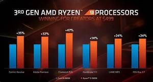 Amd 39 S Ryzen 9 3950x Is A 16 Core Cpu Aiming To Topple