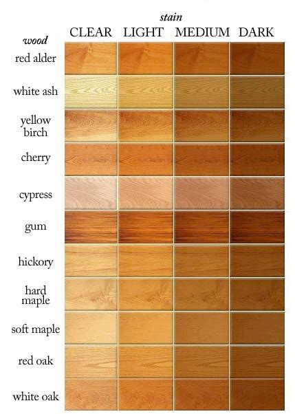 list style color custom wood styles and stain