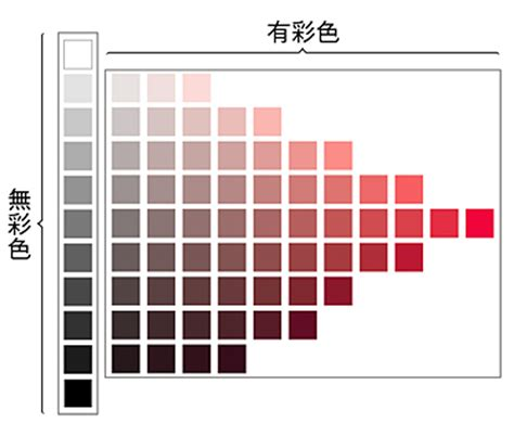 chromatic colors 無彩色 有彩色 むさいしょく ゆうさいしょく 武蔵野美術大学 造形ファイル