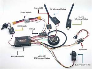 Beginners Guide To Drone Autopilots And How They Work