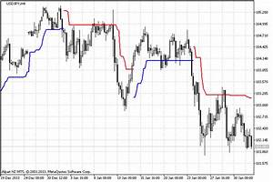 Mql4 writing custom indicator Creation of Custom Indicators - Simple