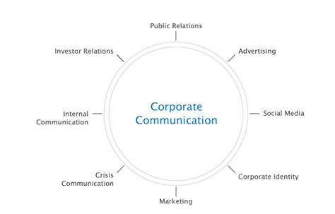 Corporate Communication  Spiecker Kommunikation. Personal Injury Attorney Buffalo Ny. Nursing Homes In Oklahoma Cedar Park Dentist. State Employees Call Center Gold And Coins. How To Buy A Domain Name From Someone. Business Management Software Free. Open Source Storage Management. Commercial Insurance Pa Superior Pellet Fuels. Churches With Websites Becker College Nursing